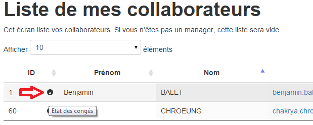 Liste des collaborateurs d'un manager